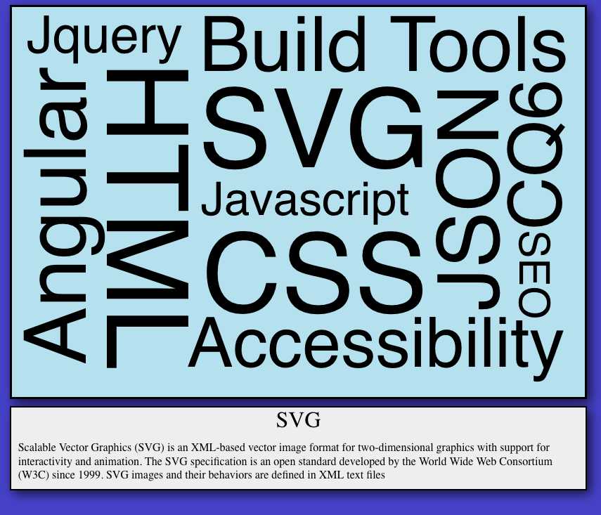SVG terms